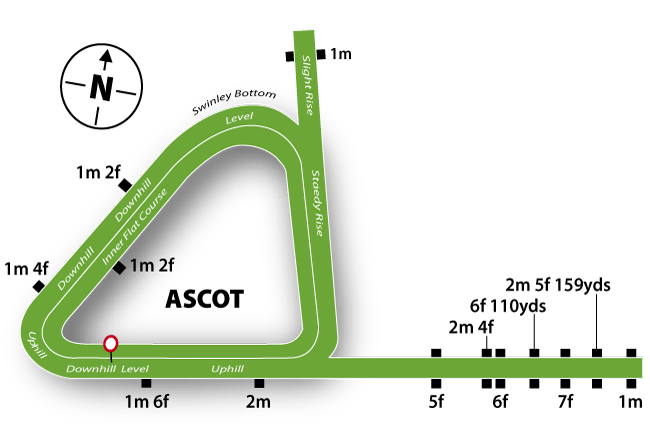 Ascot Flat Track Course Map