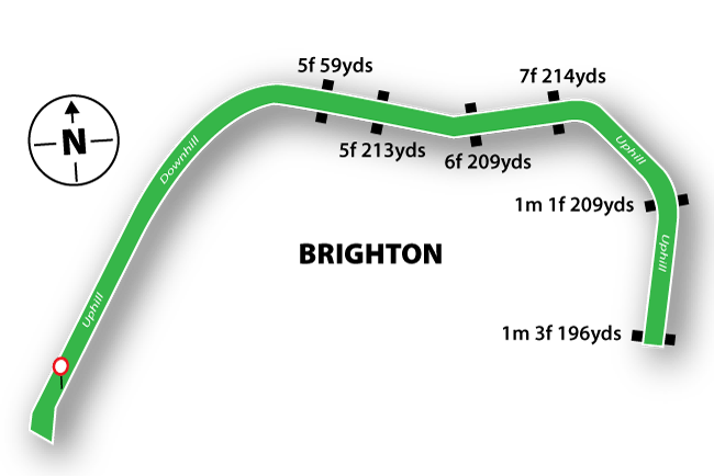 Brighton Flat Track Course Map