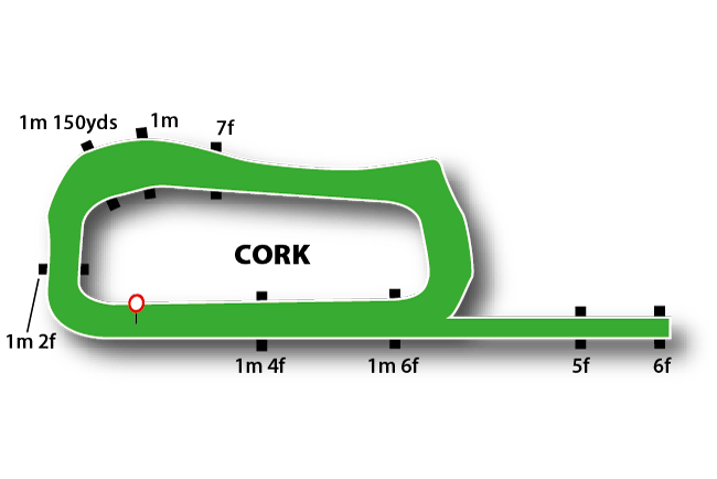 Cork Flat Track Course Map