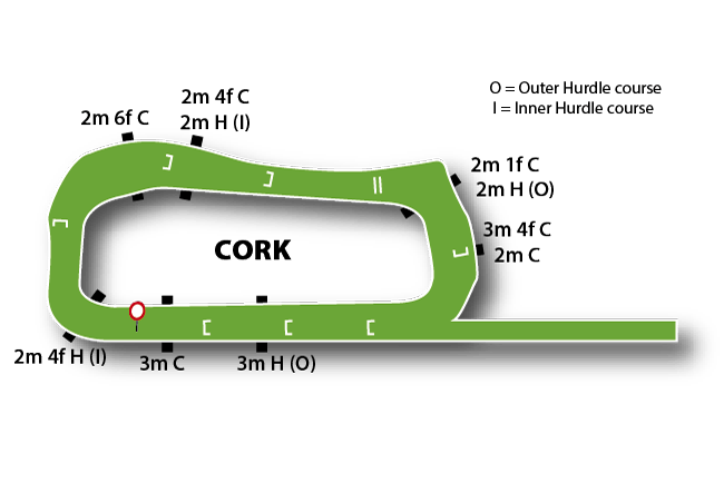 Cork Jumps Track Course Map