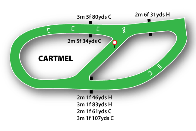 Cartmel Jumps Track Course Map
