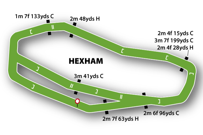 Hexham Jumps Track Course Map
