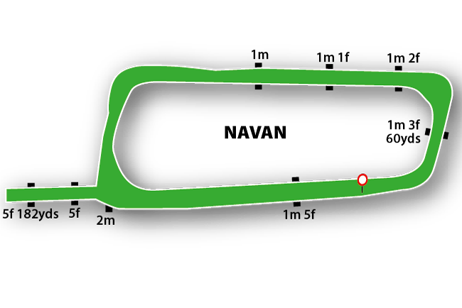 Navan Flat Track Course Map