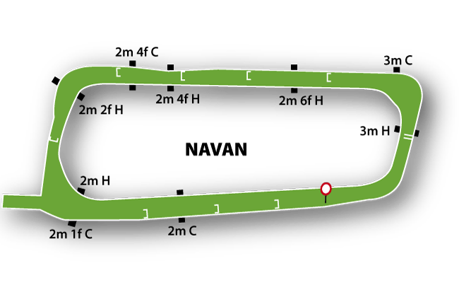 Navan Jumps Track Course Map