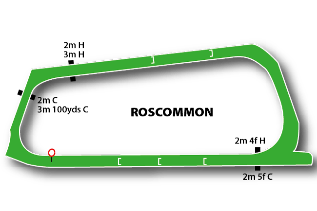 Roscommon Jumps Track Course Map