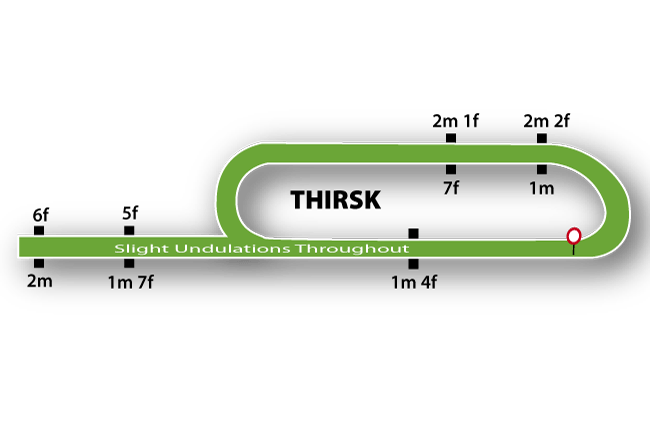 Thirsk Flat Track Course Map