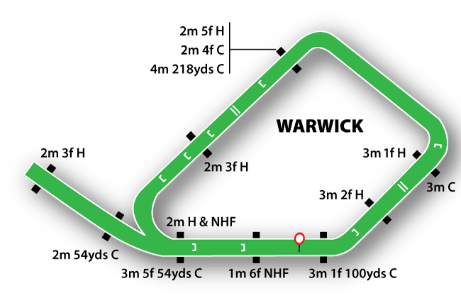 Warwick Jumps Track Course Map