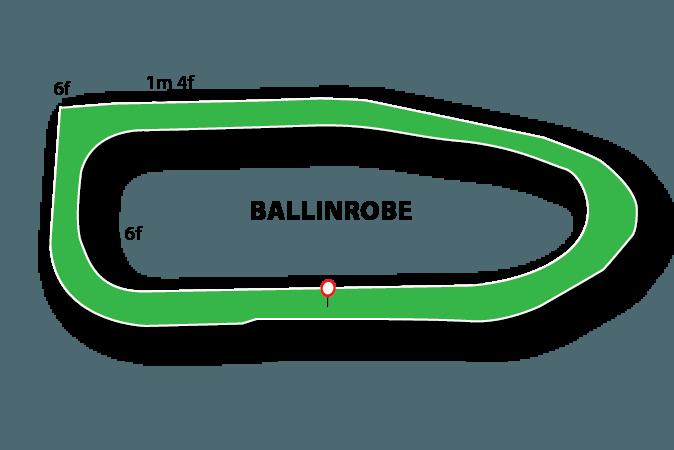 Ballinrobe Flat Track Course Map