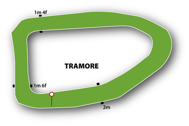 Tramore Flat Track Course Map