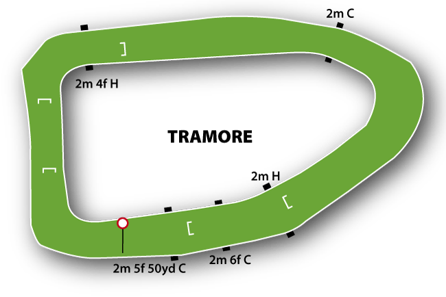 Tramore Jumps Track Course Map