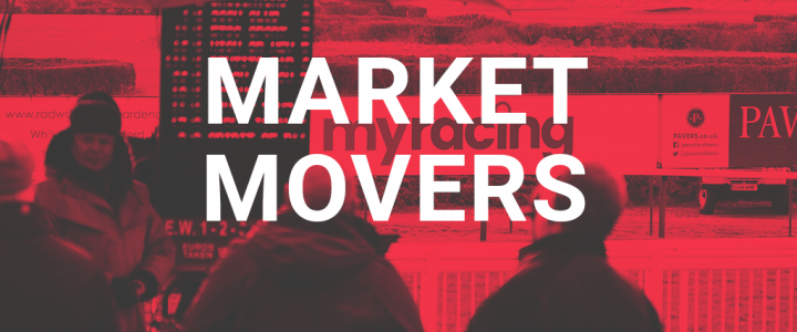 Adrian Wall's Market Movers System – Friday 11th January